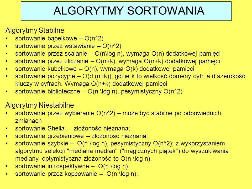 ALGORYTMY SORTOWANIA Algorytmy Stabilne Algorytmy Niestabilne