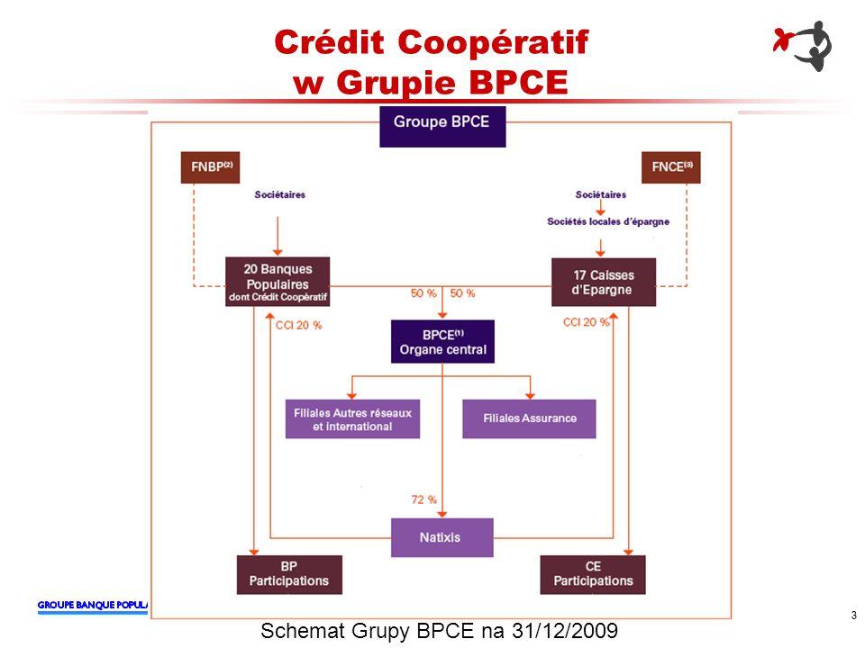 Crédit Coopératif w Grupie BPCE