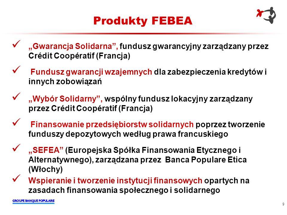 """Produkty FEBEA """"Gwarancja Solidarna , fundusz gwarancyjny zarządzany przez Crédit Coopératif (Francja)"""
