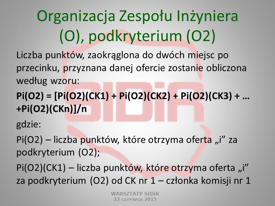 Organizacja Zespołu Inżyniera (O), podkryterium (O2)