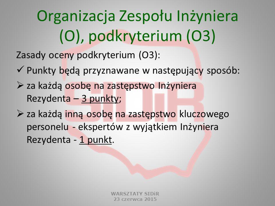 Organizacja Zespołu Inżyniera (O), podkryterium (O3)