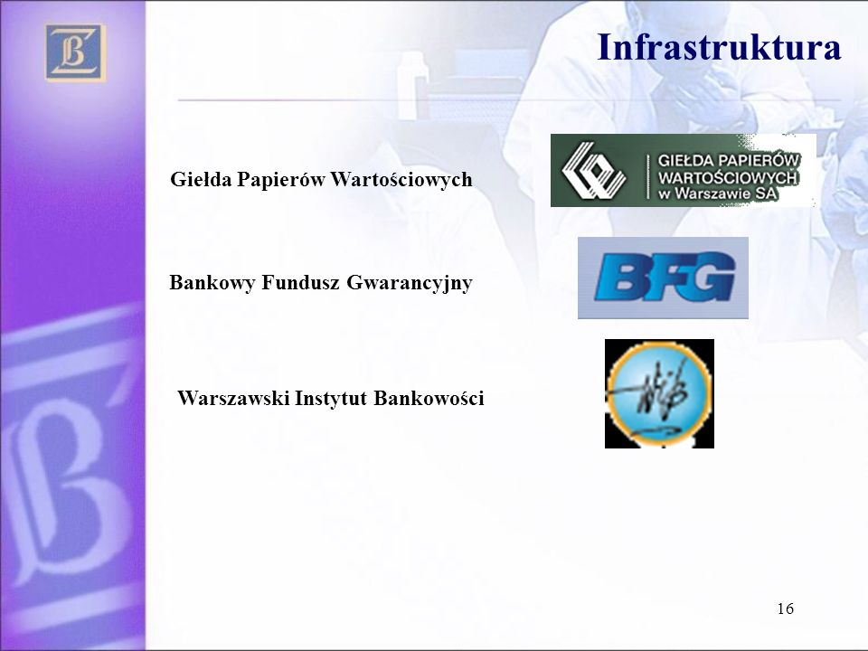 Infrastruktura Giełda Papierów Wartościowych
