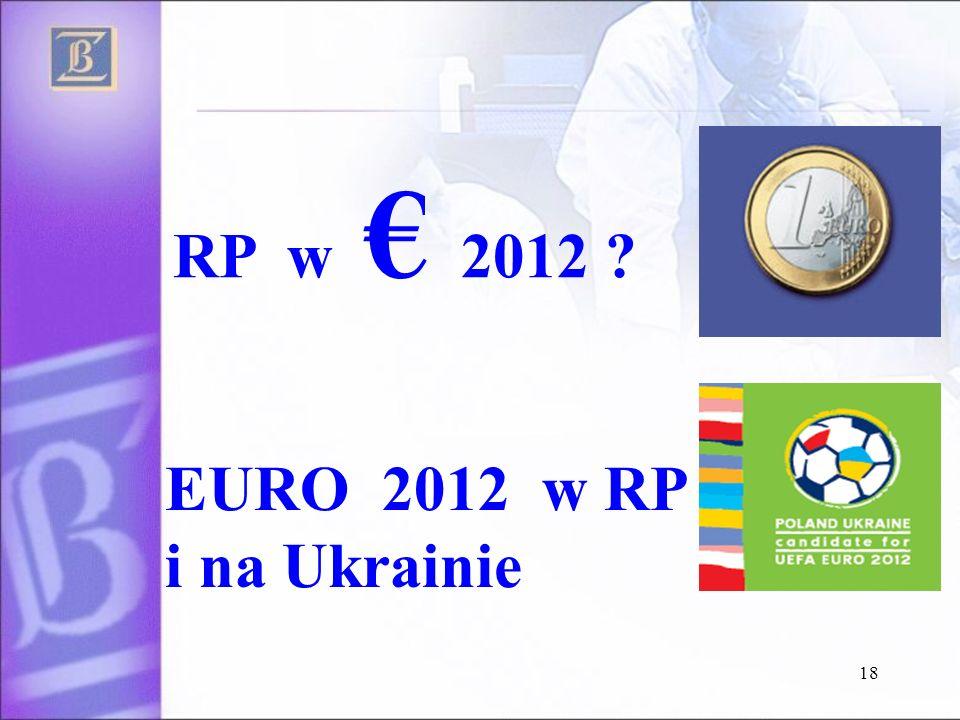 RP w € 2012 EURO 2012 w RP i na Ukrainie