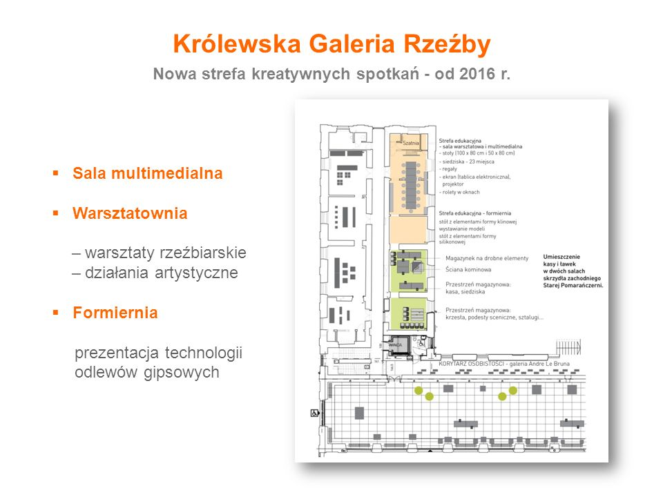 Królewska Galeria Rzeźby Nowa strefa kreatywnych spotkań - od 2016 r.