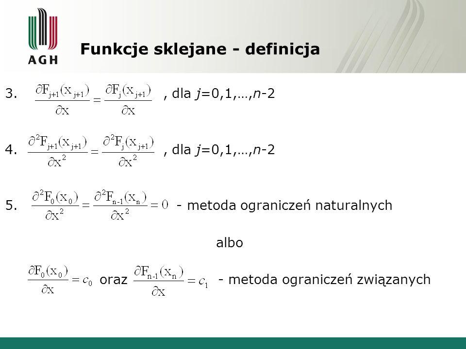 Funkcje sklejane - definicja
