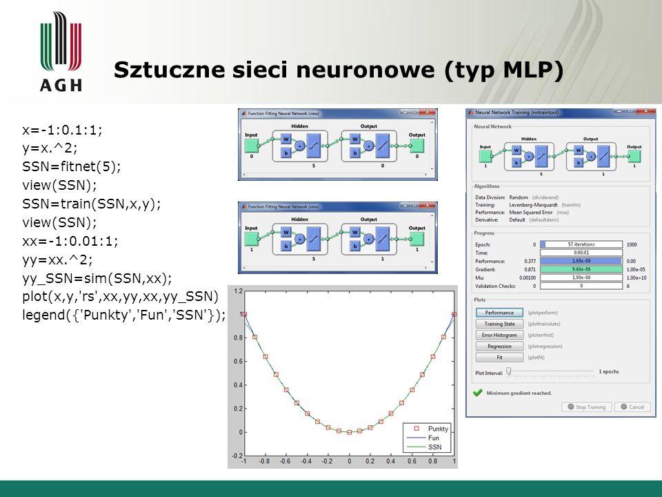 Sztuczne sieci neuronowe (typ MLP)