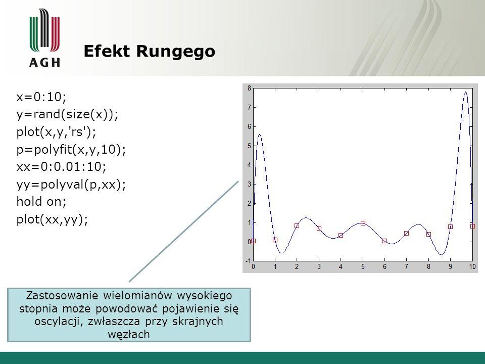 Efekt Rungego x=0:10; y=rand(size(x)); plot(x,y, rs ); p=polyfit(x,y,10); xx=0:0.01:10; yy=polyval(p,xx); hold on; plot(xx,yy);