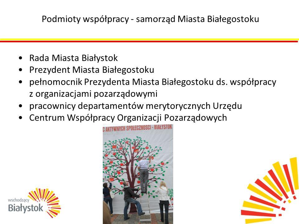 Podmioty współpracy - samorząd Miasta Białegostoku