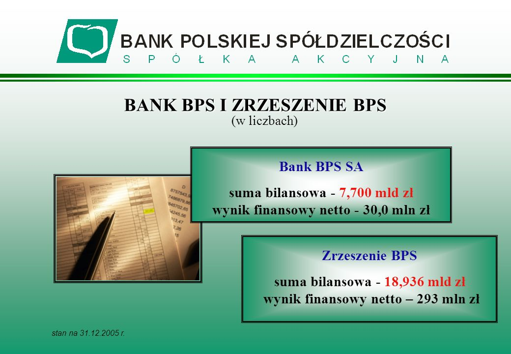 BANK BPS I ZRZESZENIE BPS (w liczbach)