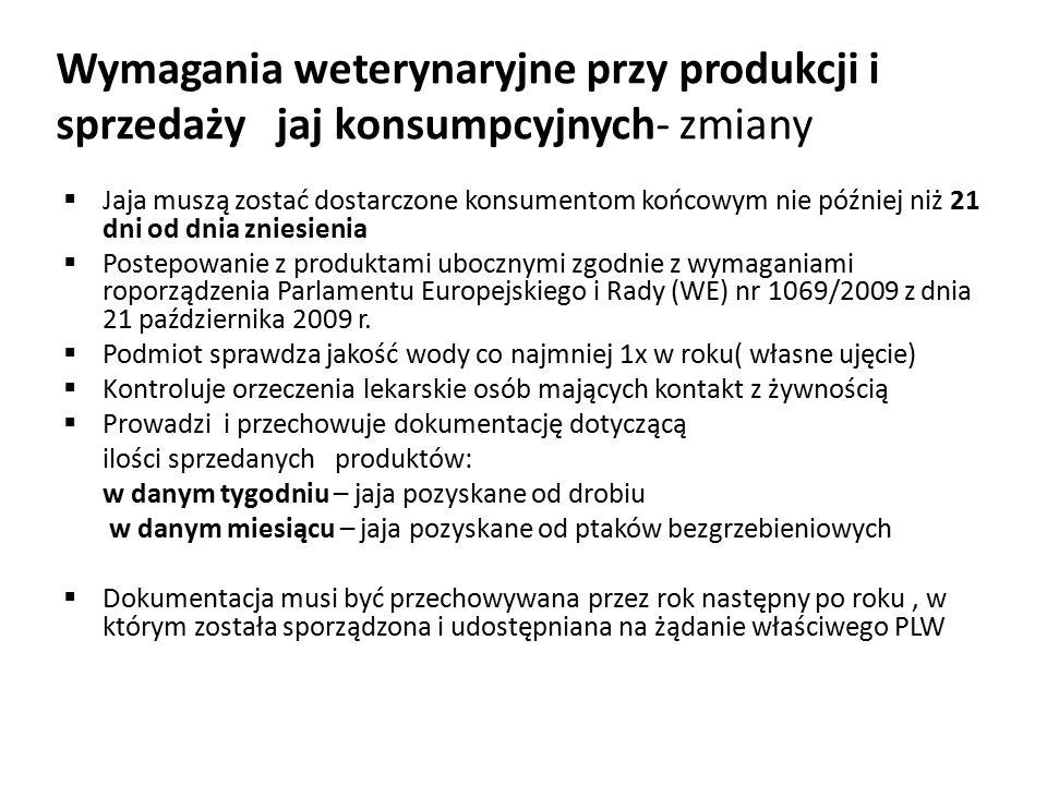 Wymagania weterynaryjne przy produkcji i sprzedaży jaj konsumpcyjnych- zmiany