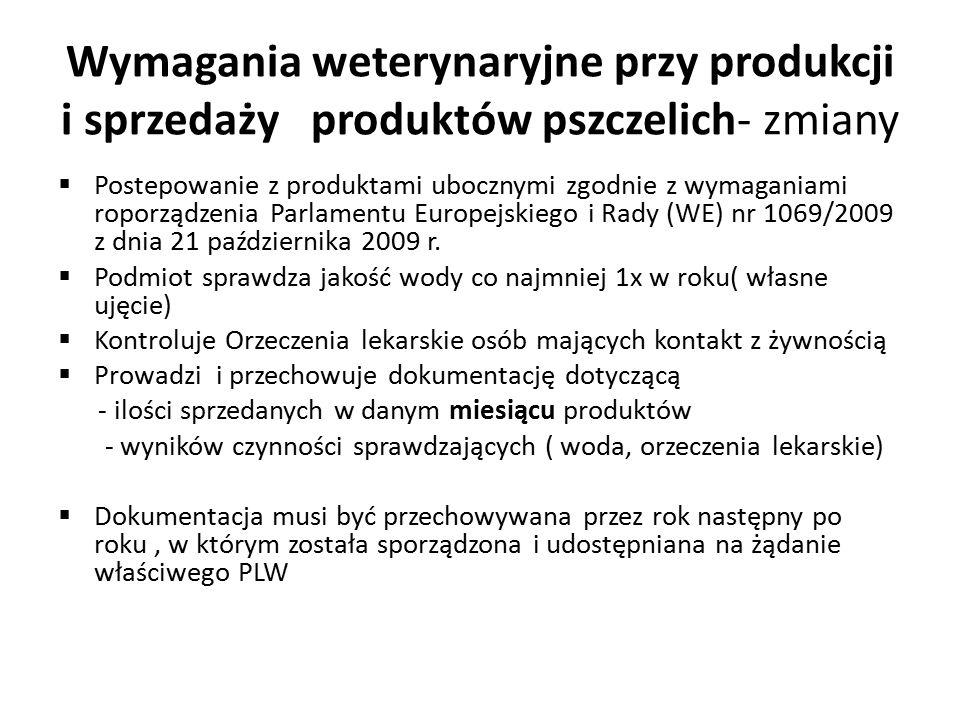 Wymagania weterynaryjne przy produkcji i sprzedaży produktów pszczelich- zmiany