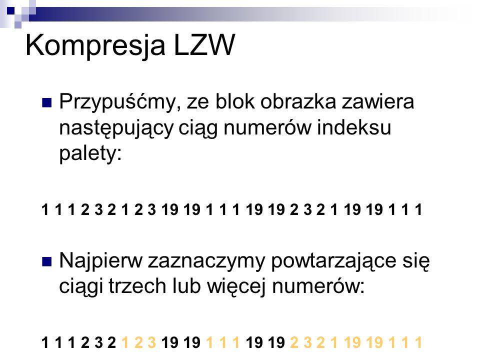 Kompresja LZW Przypuśćmy, ze blok obrazka zawiera następujący ciąg numerów indeksu palety: 1 1 1 2 3 2 1 2 3 19 19 1 1 1 19 19 2 3 2 1 19 19 1 1 1.
