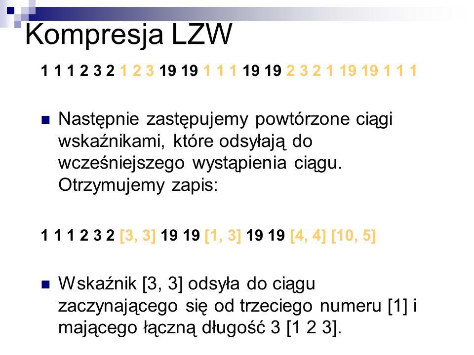 Kompresja LZW1 1 1 2 3 2 1 2 3 19 19 1 1 1 19 19 2 3 2 1 19 19 1 1 1.