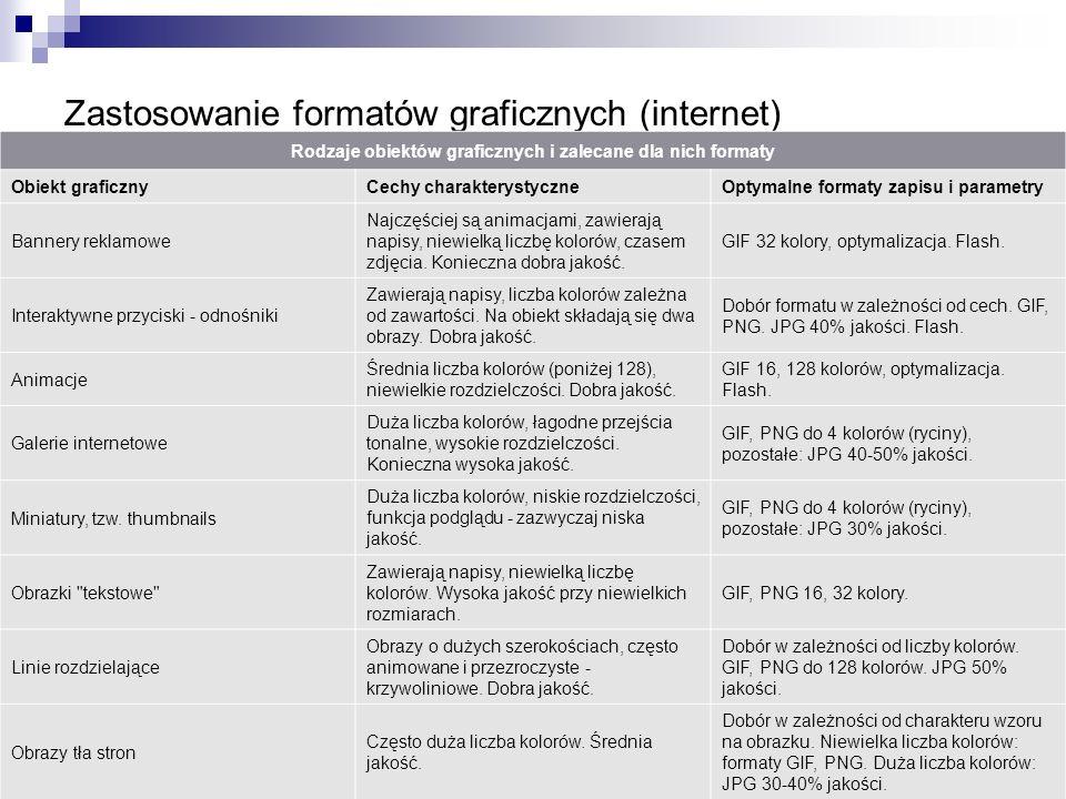 Zastosowanie formatów graficznych (internet)