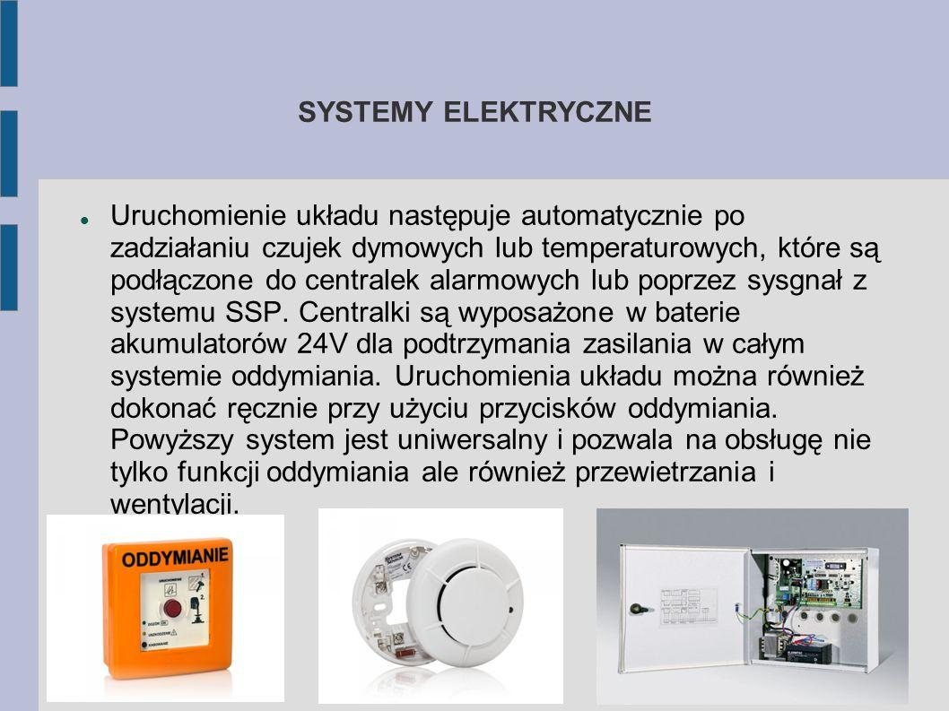 SYSTEMY ELEKTRYCZNE