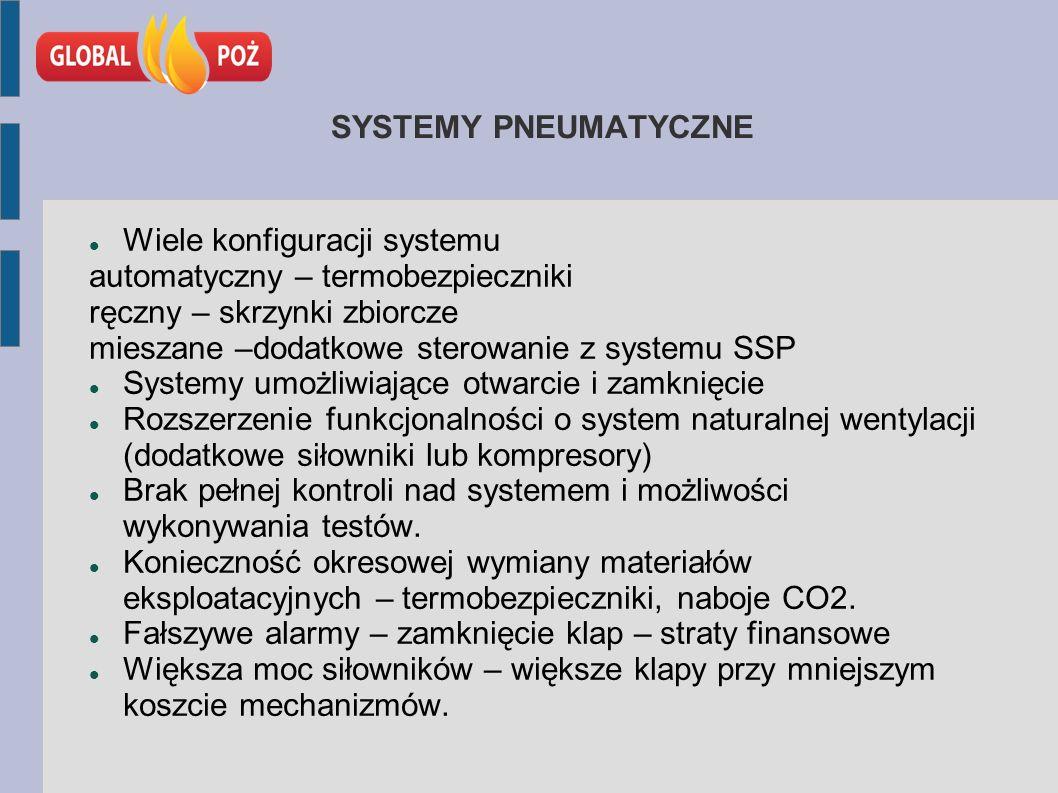 SYSTEMY PNEUMATYCZNE Wiele konfiguracji systemu. automatyczny – termobezpieczniki. ręczny – skrzynki zbiorcze.