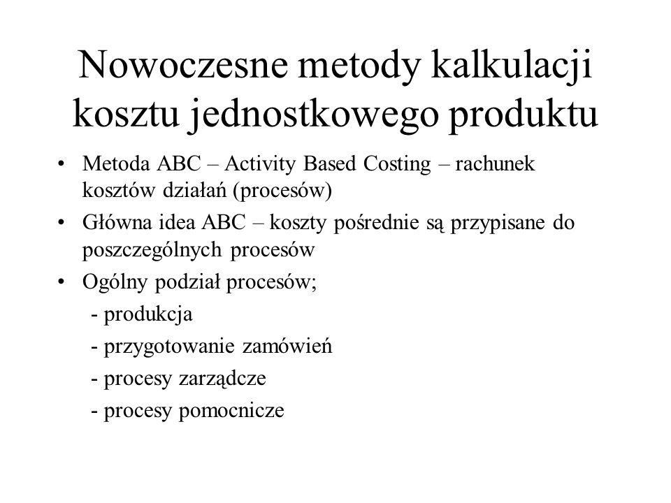 Nowoczesne metody kalkulacji kosztu jednostkowego produktu