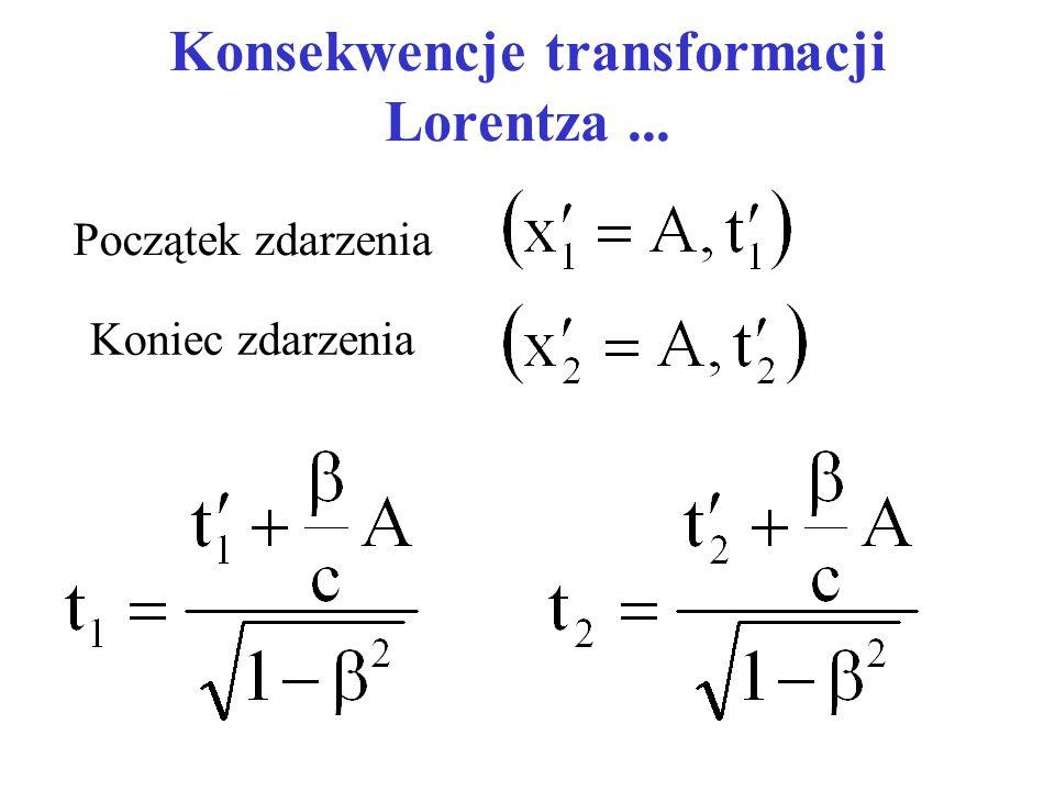 Konsekwencje transformacji Lorentza ...