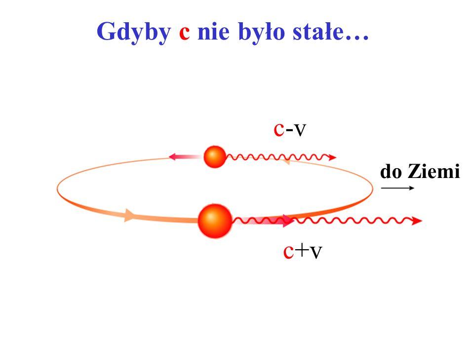 Gdyby c nie było stałe… c+v c-v do Ziemi