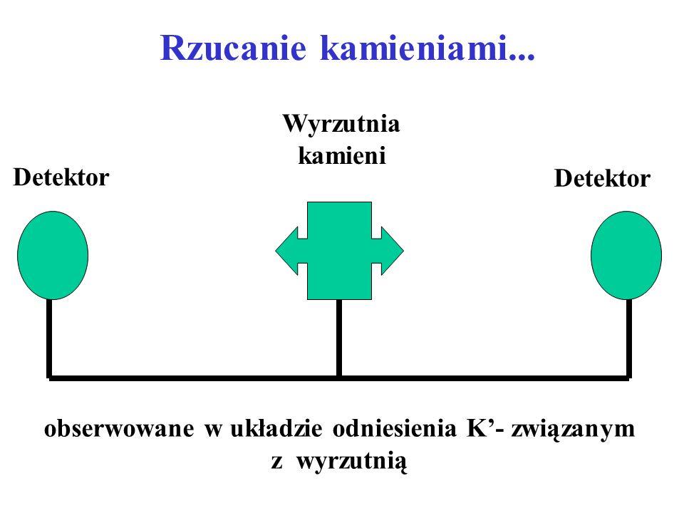 obserwowane w układzie odniesienia K'- związanym z wyrzutnią