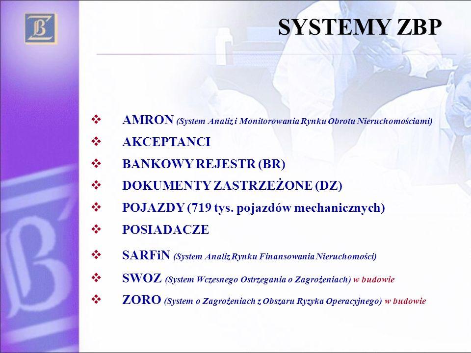 SYSTEMY ZBPAMRON (System Analiz i Monitorowania Rynku Obrotu Nieruchomościami) AKCEPTANCI. BANKOWY REJESTR (BR)