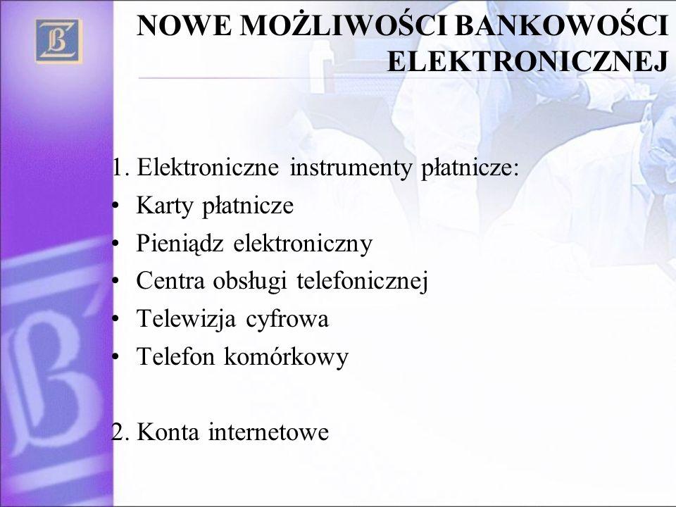 NOWE MOŻLIWOŚCI BANKOWOŚCI ELEKTRONICZNEJ