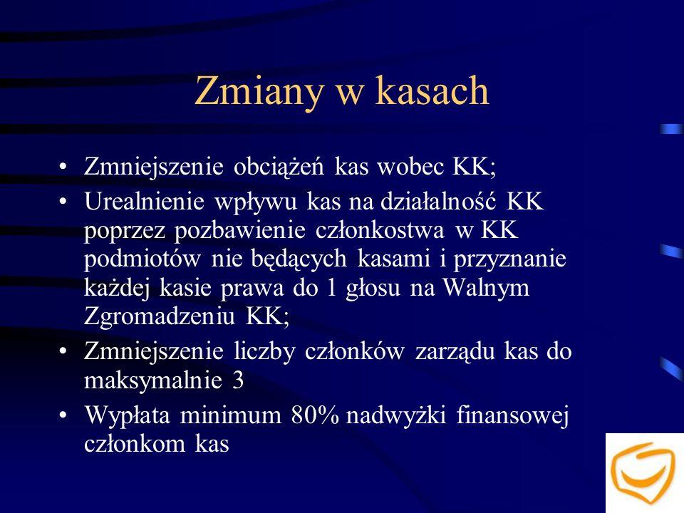 Zmiany w kasach Zmniejszenie obciążeń kas wobec KK;