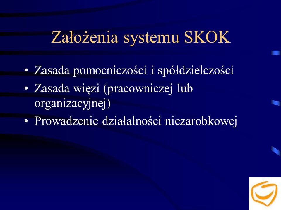 Założenia systemu SKOK