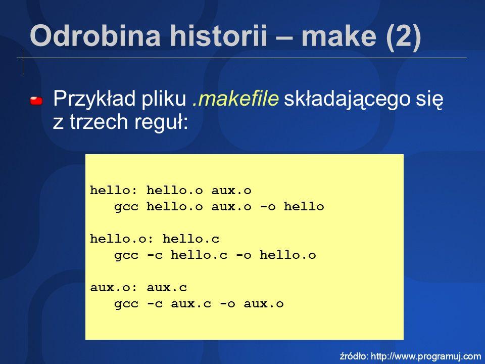 Odrobina historii – make (2)