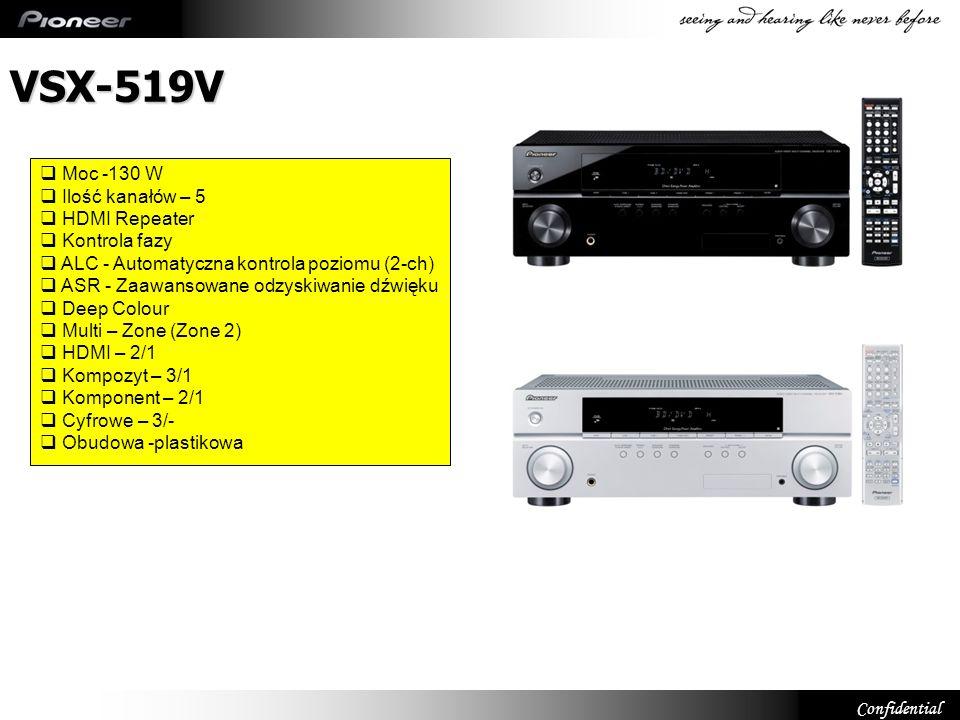 VSX-519V Moc -130 W Ilość kanałów – 5 HDMI Repeater Kontrola fazy