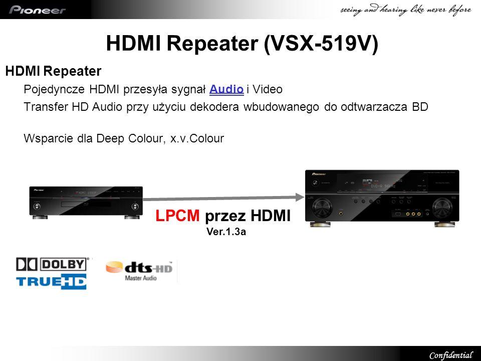 HDMI Repeater (VSX-519V) LPCM przez HDMI HDMI Repeater