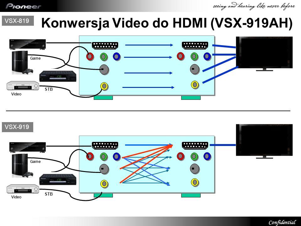 Konwersja Video do HDMI (VSX-919AH)