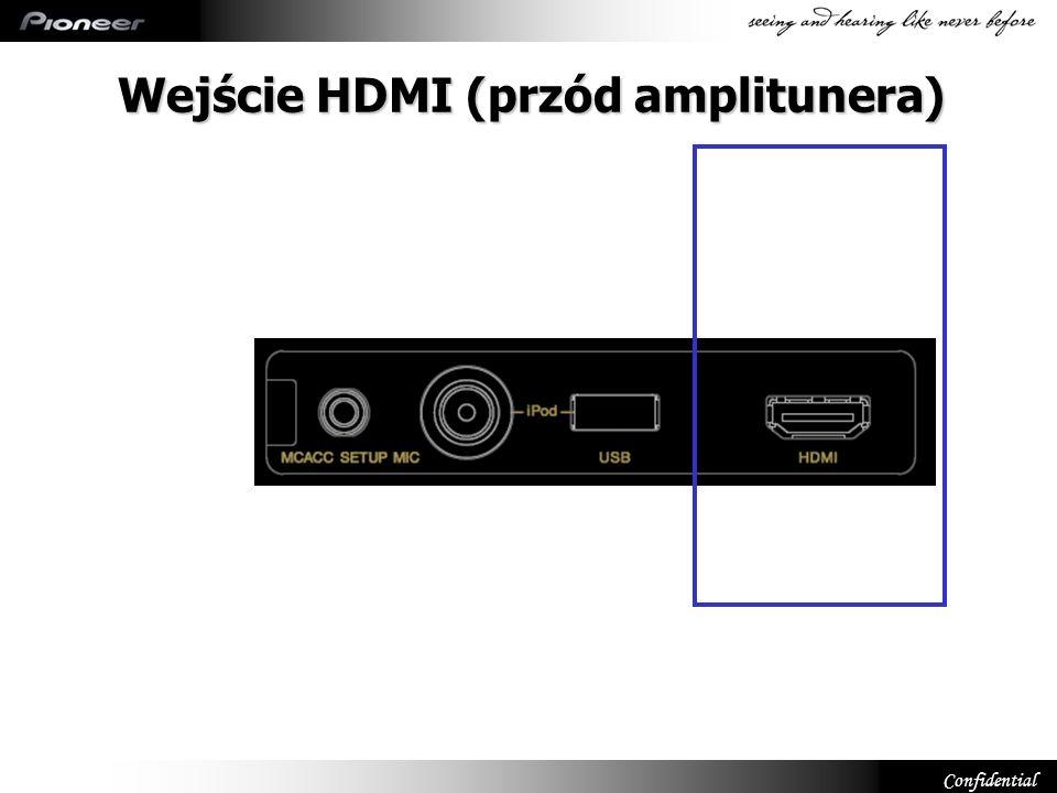 Wejście HDMI (przód amplitunera)