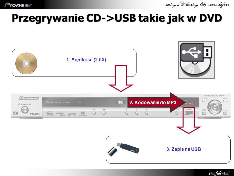 Przegrywanie CD->USB takie jak w DVD