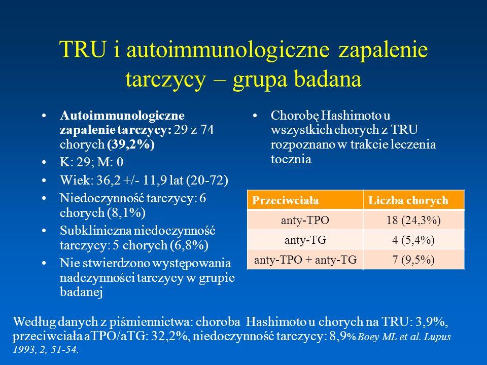 TRU i autoimmunologiczne zapalenie tarczycy – grupa badana