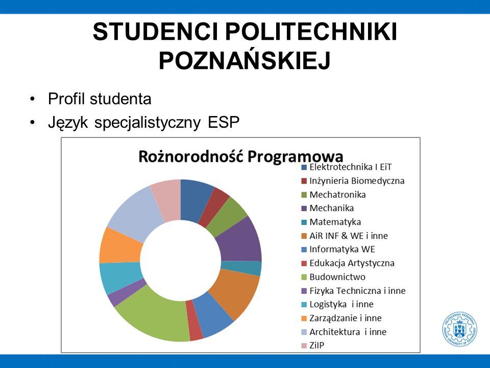 STUDENCI POLITECHNIKI POZNAŃSKIEJ