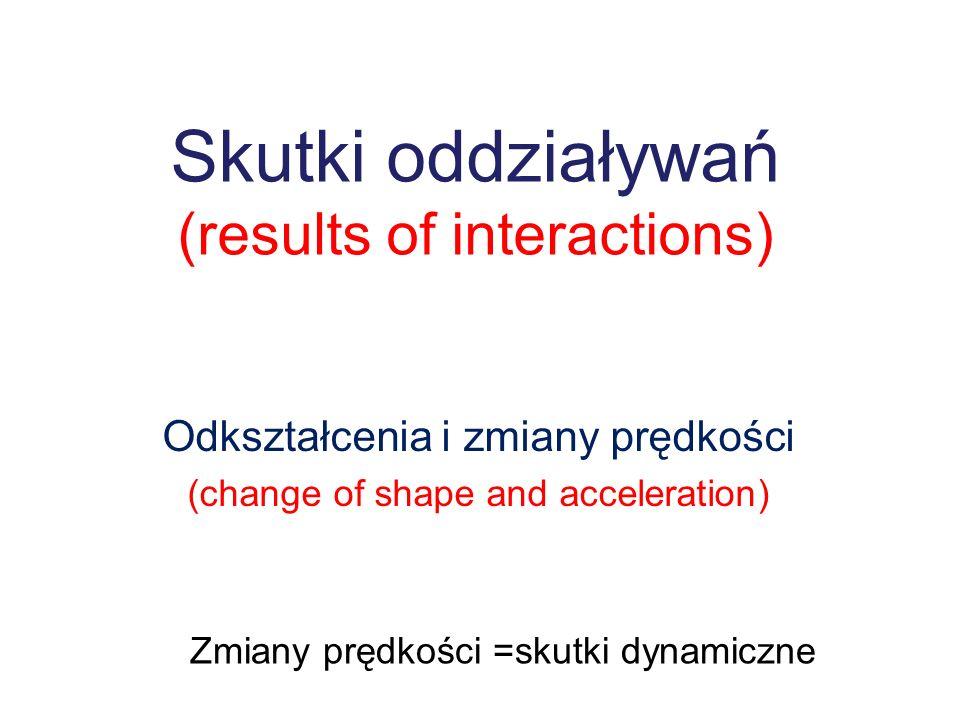 Skutki oddziaływań (results of interactions)