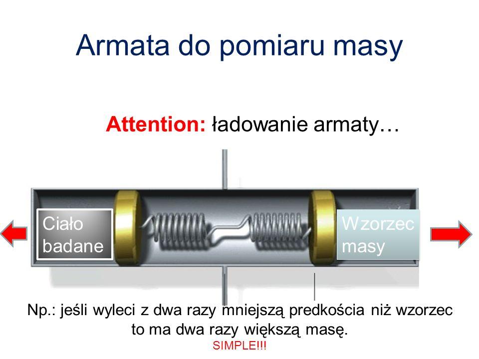 Armata do pomiaru masy Attention: ładowanie armaty… Ciało badane