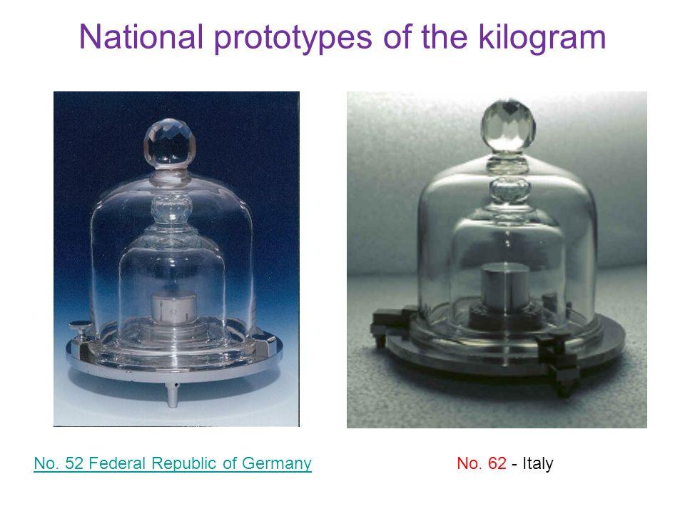 National prototypes of the kilogram