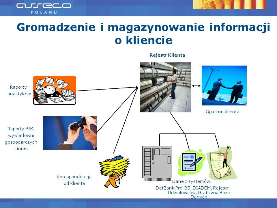 Gromadzenie i magazynowanie informacji o kliencie