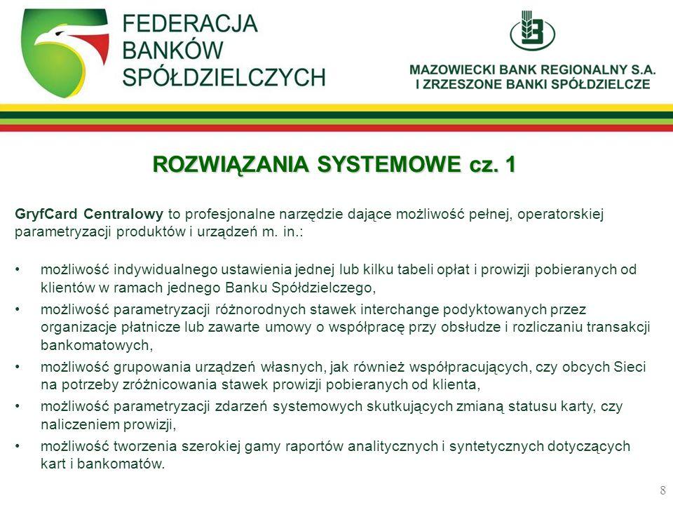 ROZWIĄZANIA SYSTEMOWE cz. 1