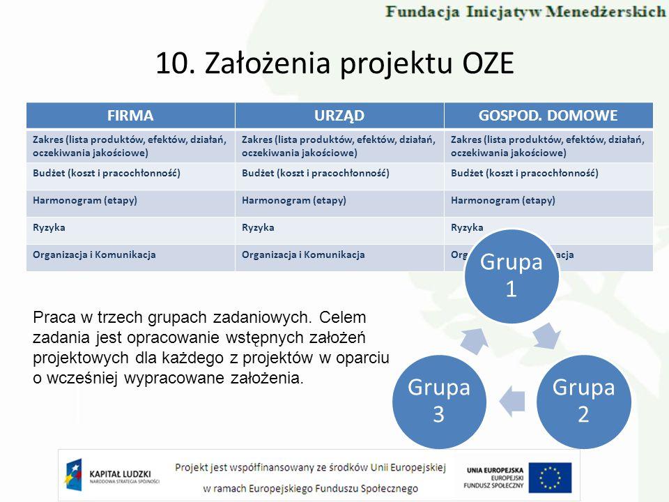 10. Założenia projektu OZE