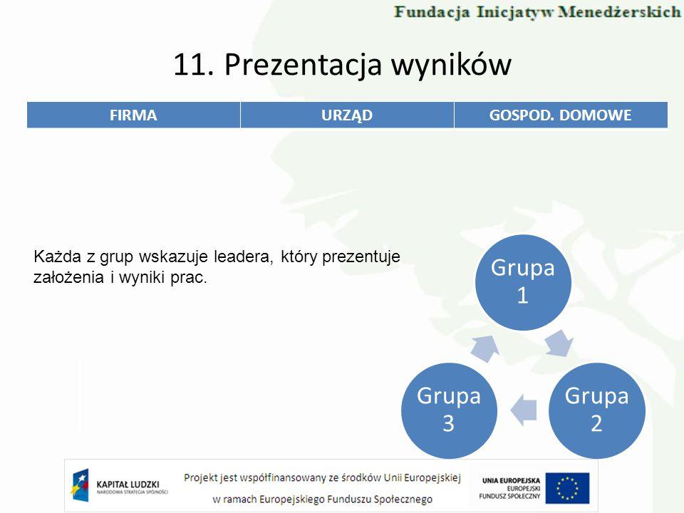 11. Prezentacja wyników FIRMA URZĄD GOSPOD. DOMOWE