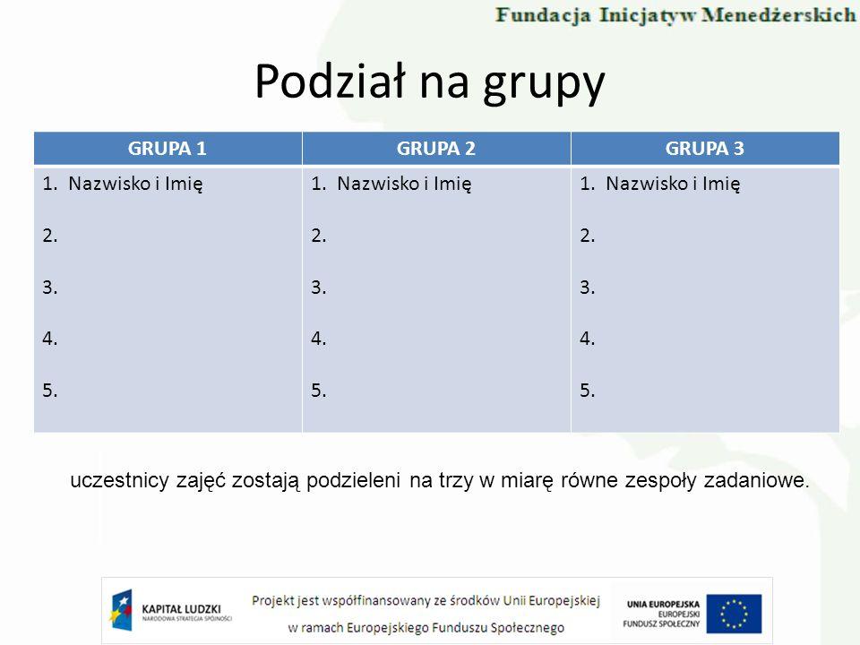 Podział na grupy GRUPA 1 GRUPA 2 GRUPA 3 1. Nazwisko i Imię 2. 3. 4.