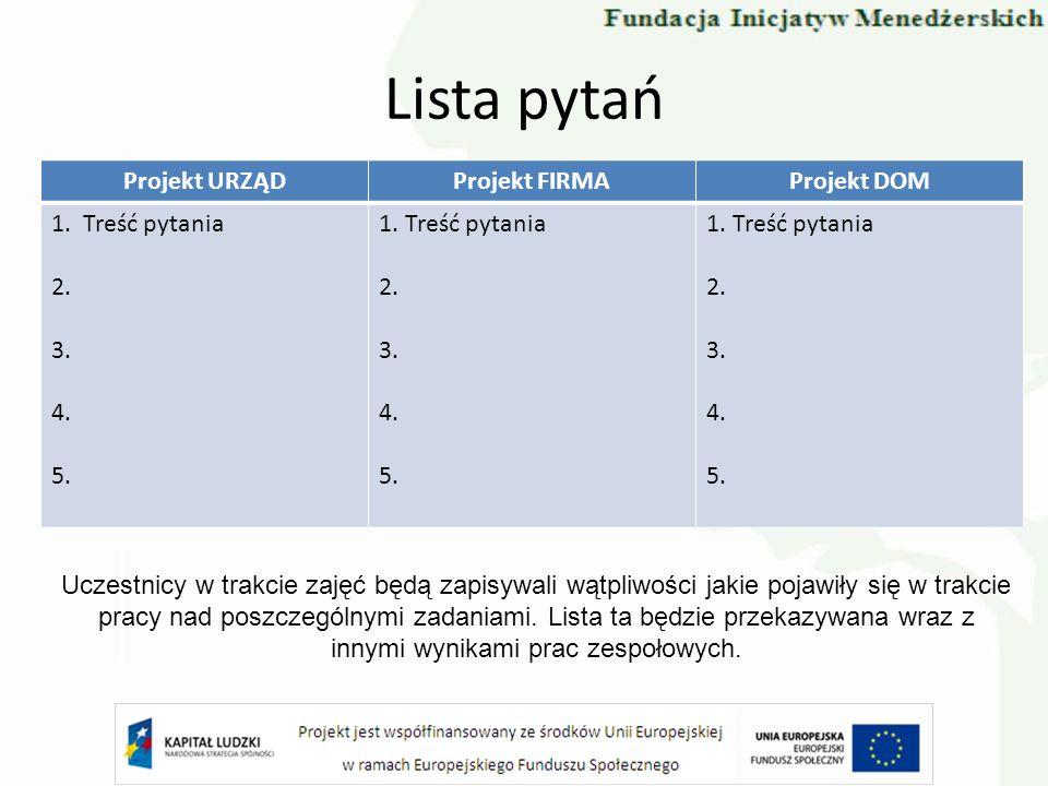 Lista pytań Projekt URZĄD Projekt FIRMA Projekt DOM 1. Treść pytania