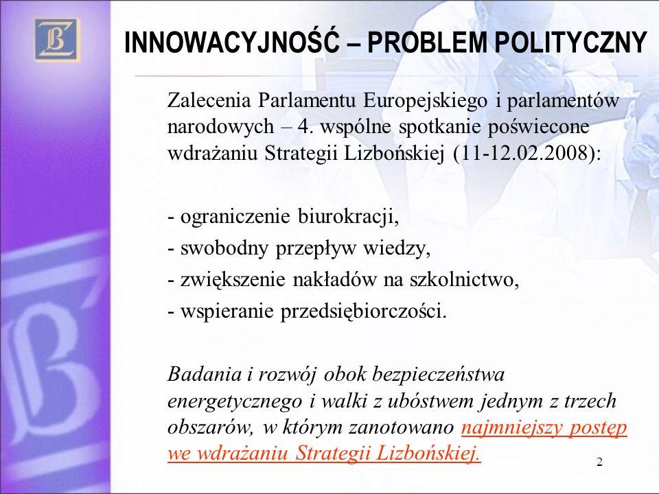 INNOWACYJNOŚĆ – PROBLEM POLITYCZNY