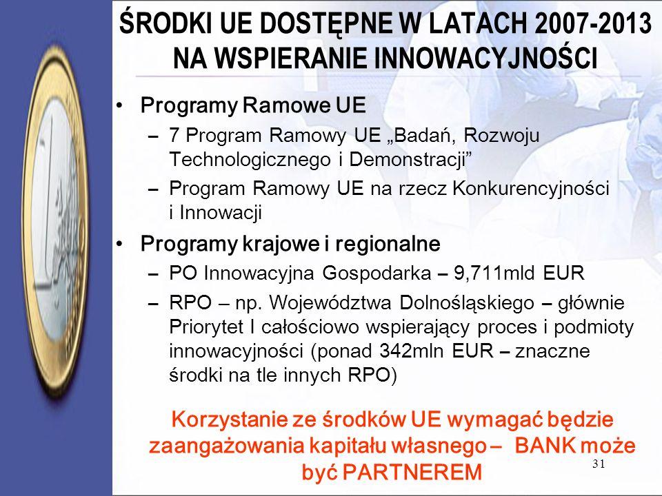ŚRODKI UE DOSTĘPNE W LATACH 2007-2013 NA WSPIERANIE INNOWACYJNOŚCI