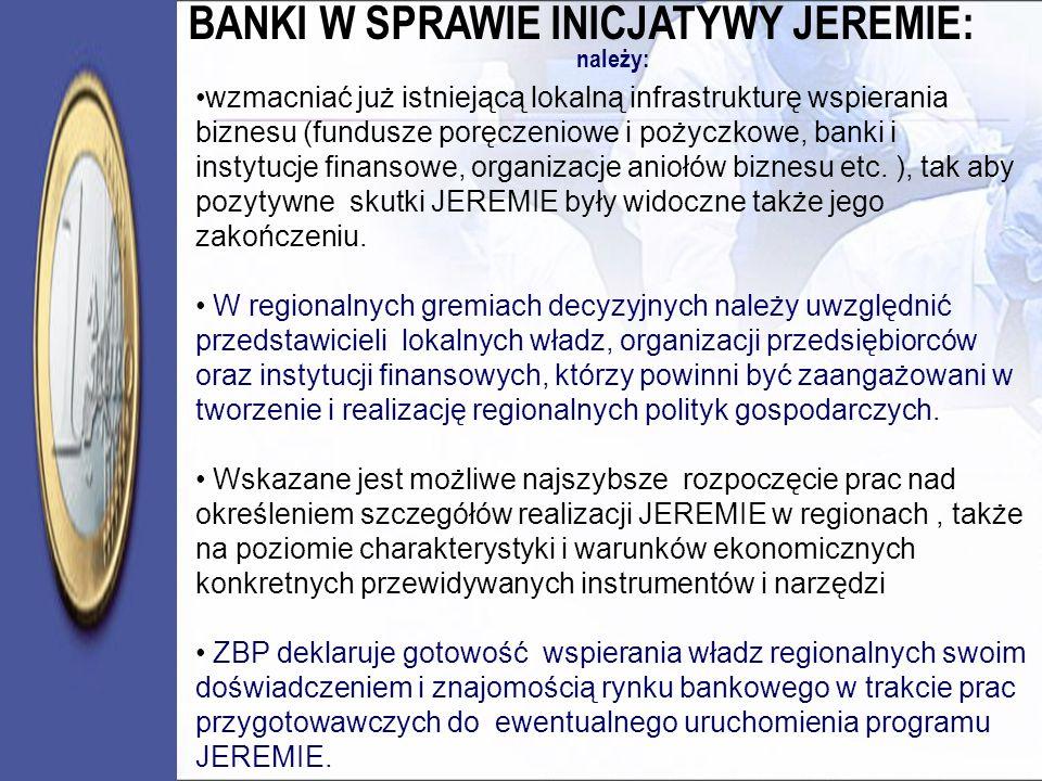BANKI W SPRAWIE INICJATYWY JEREMIE: