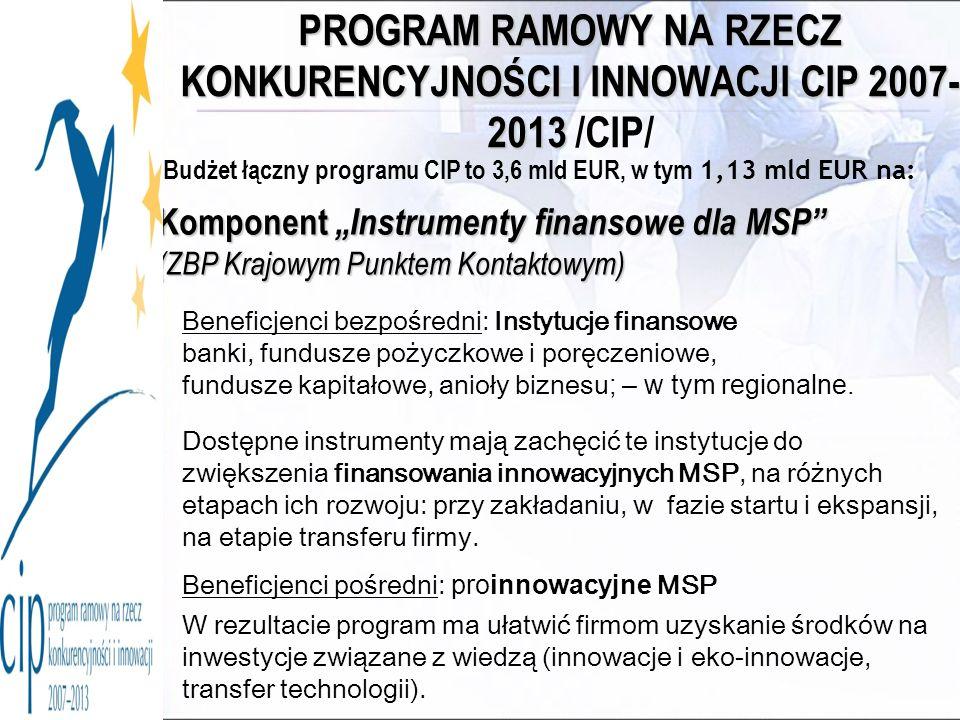PROGRAM RAMOWY NA RZECZ KONKURENCYJNOŚCI I INNOWACJI CIP 2007-2013 /CIP/