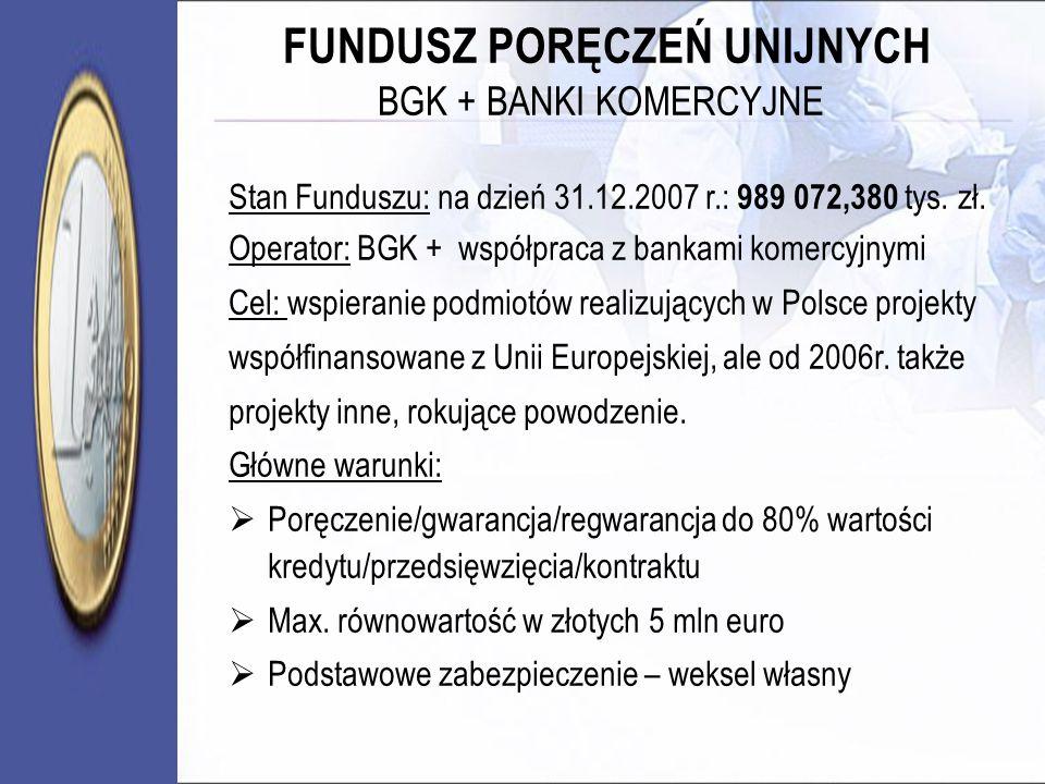 FUNDUSZ PORĘCZEŃ UNIJNYCH BGK + BANKI KOMERCYJNE